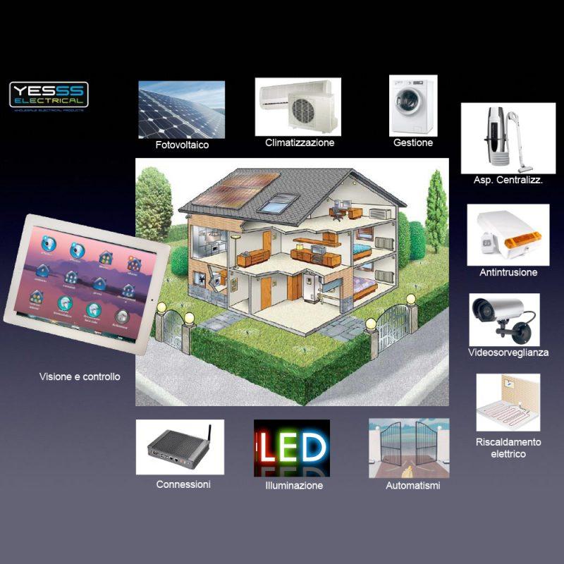 domotica smarthome smart home led